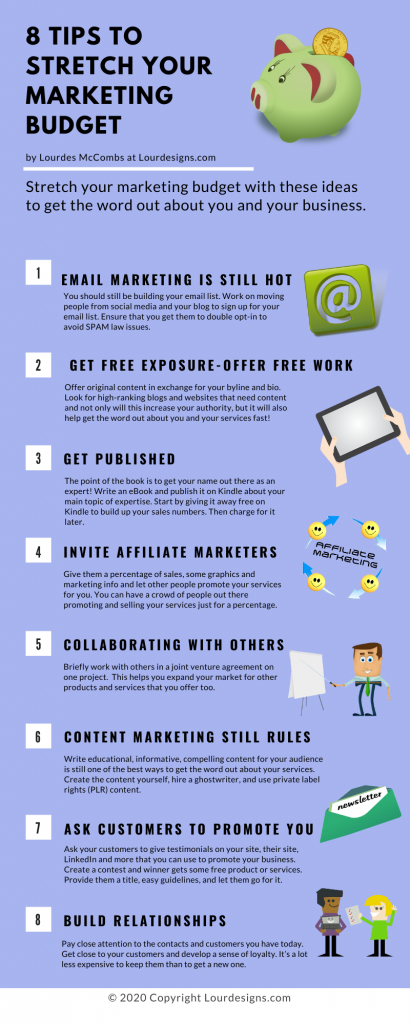 infographic on budget marketing